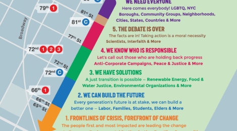 People's climate march groups, from http://www.commondreams.org/news/2014/09/17/peoples-climate-has-one-final-question-are-you used under their Creative Commons Attribution-Share Alike 3.0 License