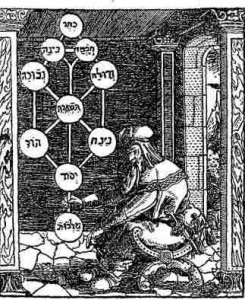 image of a kabbalist
