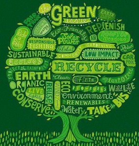 Earth Day-Quotes