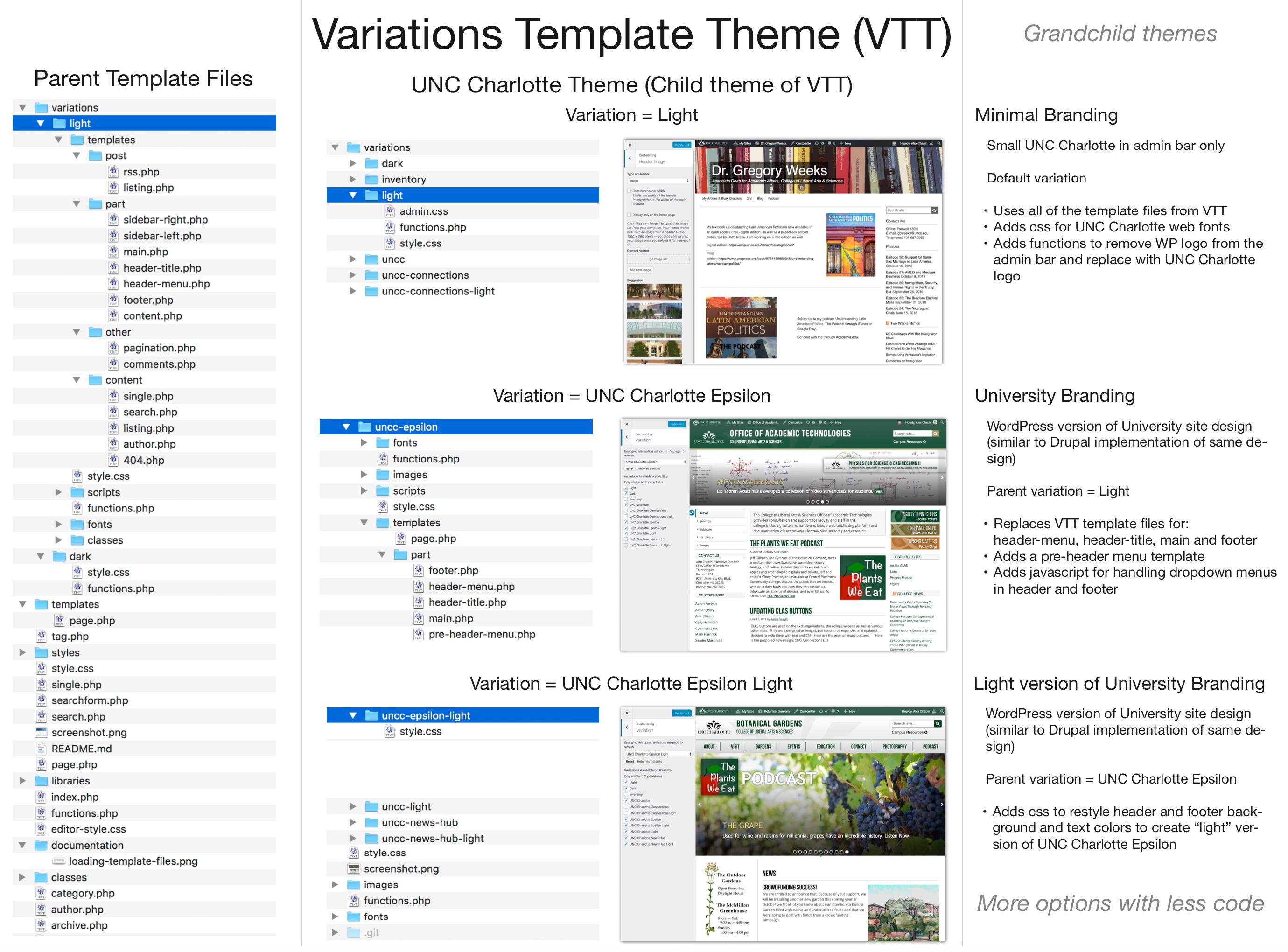 vtt-poster-screenshoot