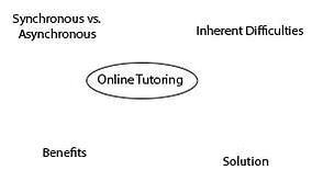 online-tutoring02