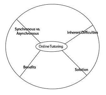 online-tutoring03