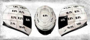 Pictures of a real helmet produced by Icon.  The helmet has the the numbers from Dr. Otte's diagram painted on its shell