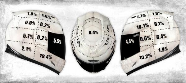 Safety In Numbers  Dietmar Otte U2019s Motorcycle Helmet Impact