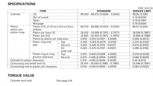 Data table containing cylinder and piston specifications